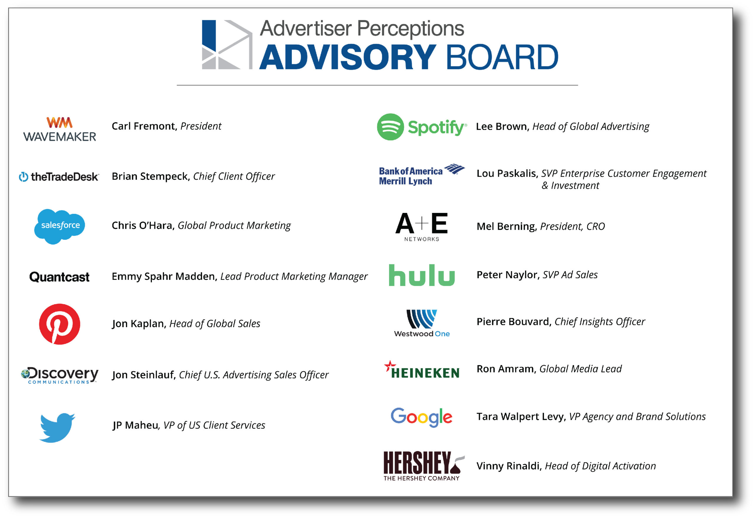 Advertiser Perceptions Advisory Board
